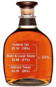 Taxes on Alcohol. When is it enough?