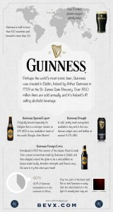 The BevX Guinness Infographic