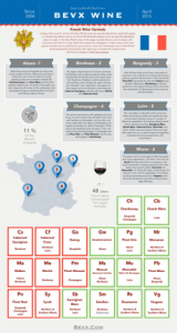 BevX French wine grapes infographic