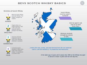 BevX_Scotch_Whisky_Basics.001